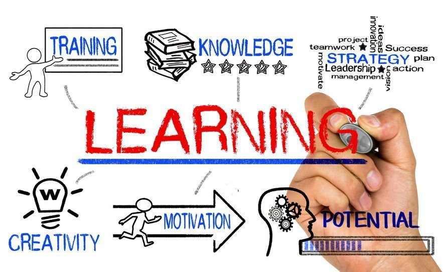 Marketing For Education Learning