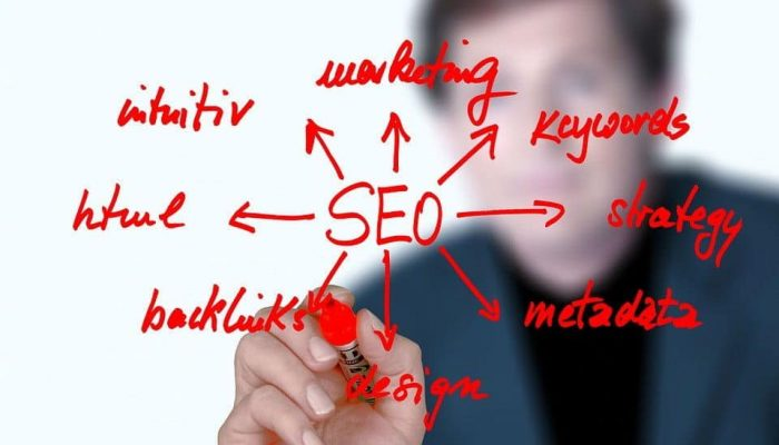 Improve Off-page SEO