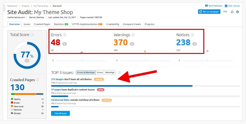 SEO Audit for e-commerce