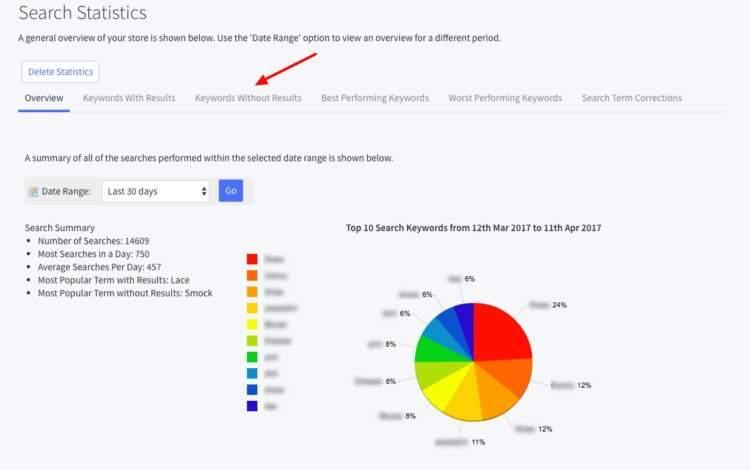 CRT Search Statistics