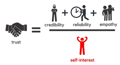 build trust with SEO
