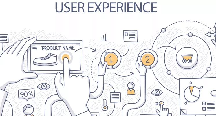 SEO for User Experience
