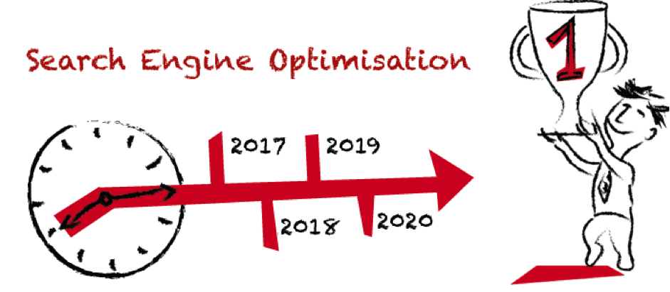SEO long-term strategy